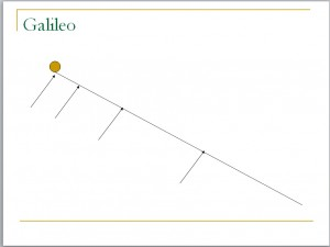 Galileo Falling Objects